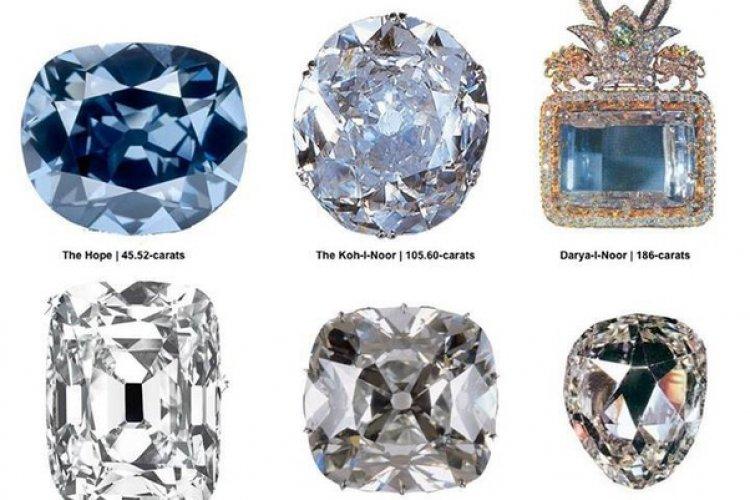 The world's most renowned diamonds, Daria-i-Noor, Noor-ul-Ain, Koh-i-Noor, Hope Diamond, Princie Diamond, and Regent Diamond were discovered in the Kollur Mine of Guntur. How many of them exist in India? Zero!